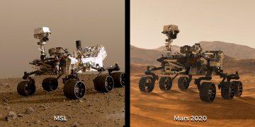 Curiosity y Mars