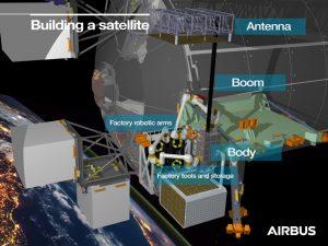 Construyendo un satélite en el espacio