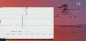 Datos del altímetro sobre el primer vuelo de Ingenuity