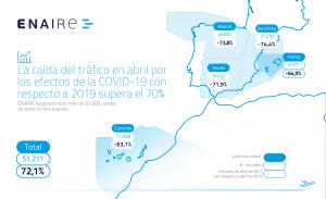 Mapa de vuelos gestionados por Enaire en abril de 2021